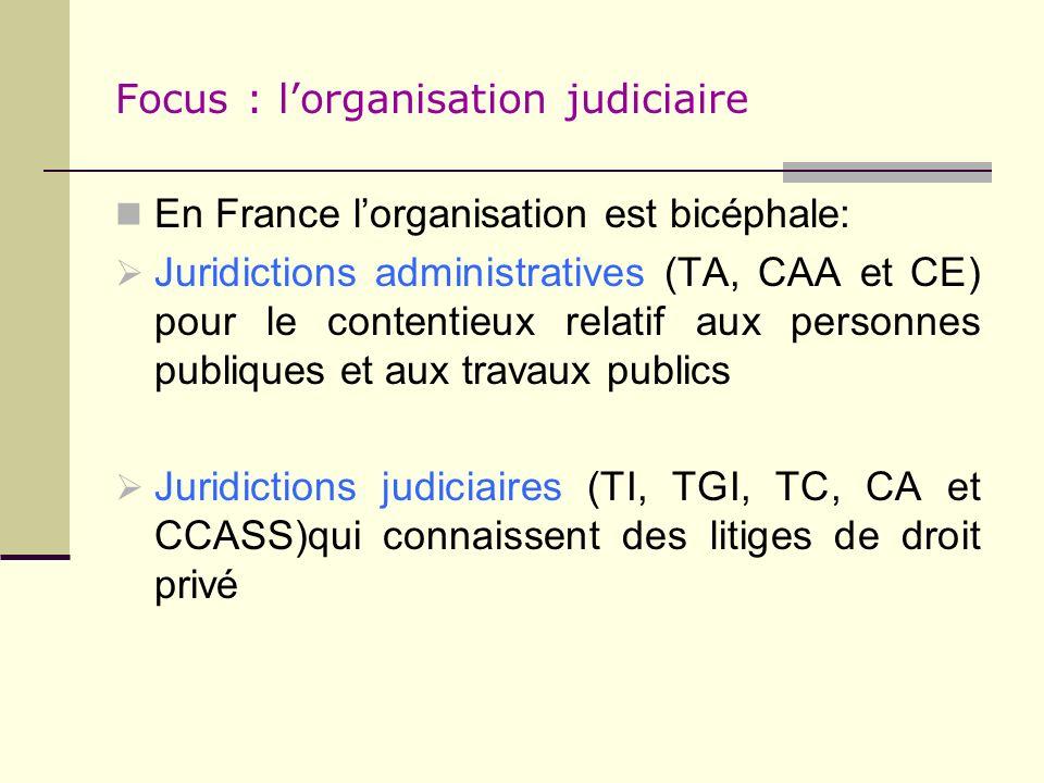 Focus : l'organisation judiciaire