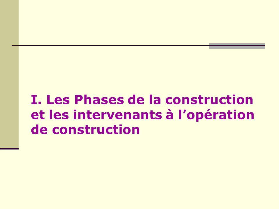 I. Les Phases de la construction et les intervenants à l'opération de construction