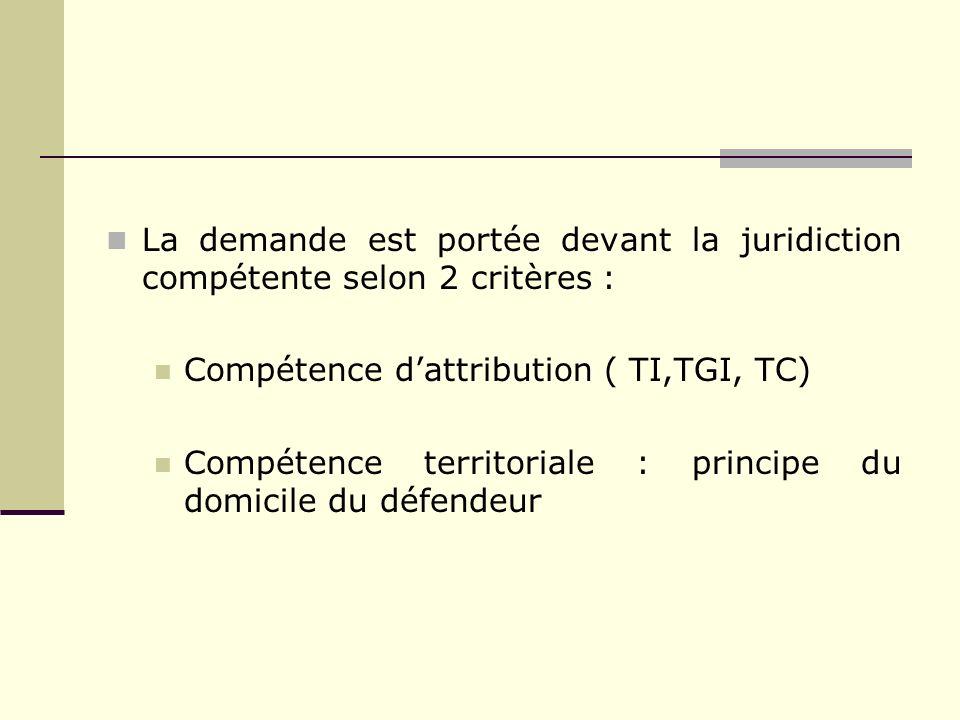 La demande est portée devant la juridiction compétente selon 2 critères :