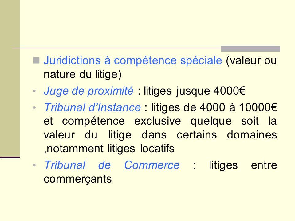 Juridictions à compétence spéciale (valeur ou nature du litige)
