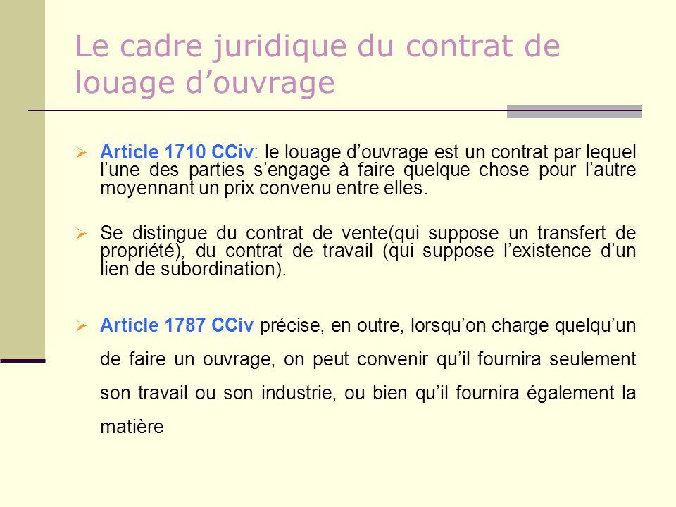 Le cadre juridique du contrat de louage d'ouvrage