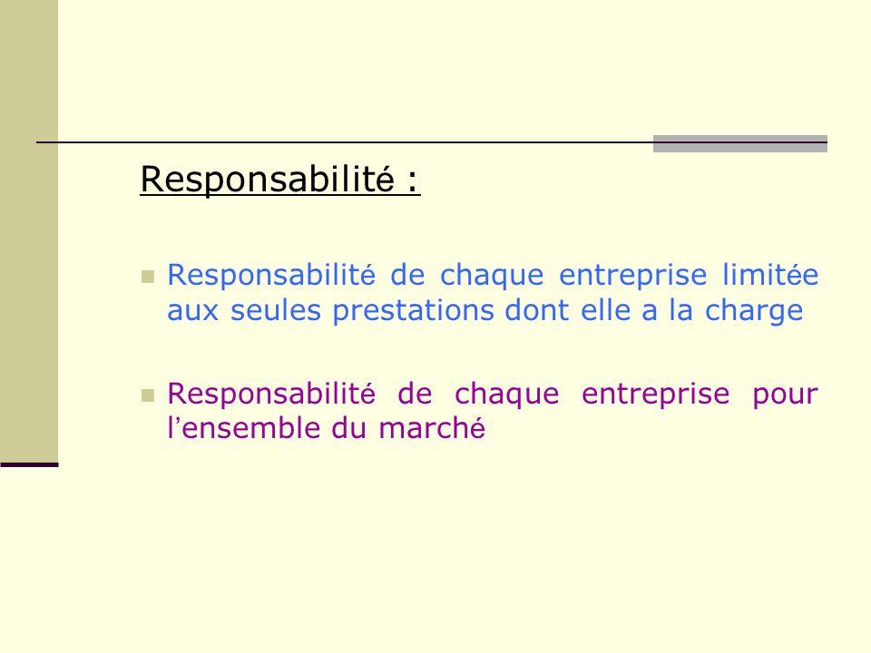 Responsabilité :Responsabilité de chaque entreprise limitée aux seules prestations dont elle a la charge.