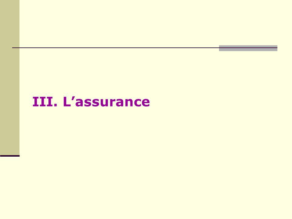 III. L'assurance