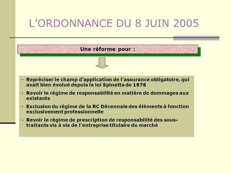 L'ORDONNANCE DU 8 JUIN 2005 Une réforme pour :