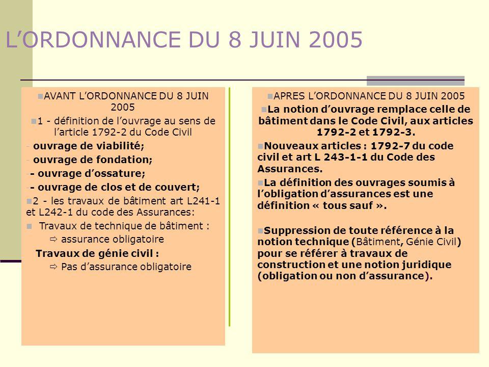 L'ORDONNANCE DU 8 JUIN 2005 AVANT L'ORDONNANCE DU 8 JUIN 2005