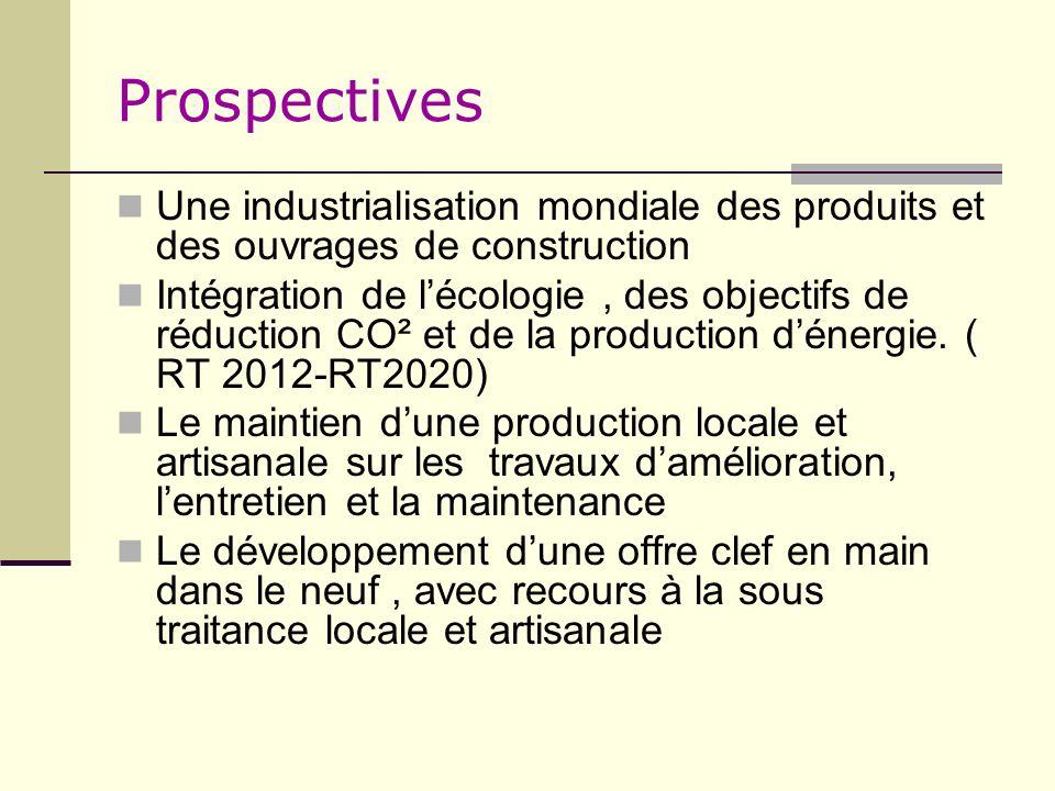 ProspectivesUne industrialisation mondiale des produits et des ouvrages de construction.