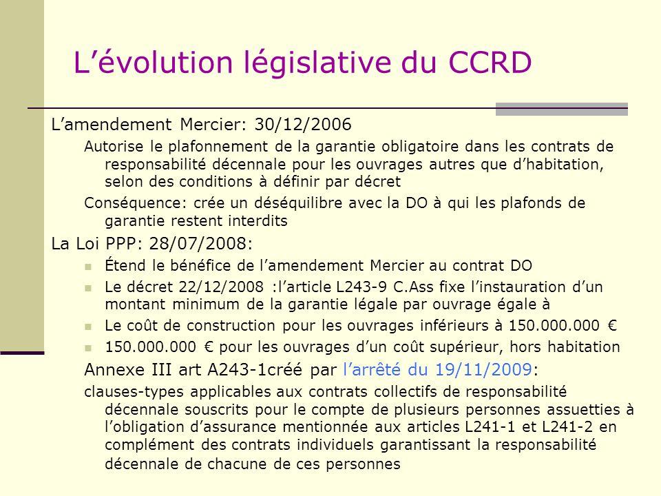 L'évolution législative du CCRD