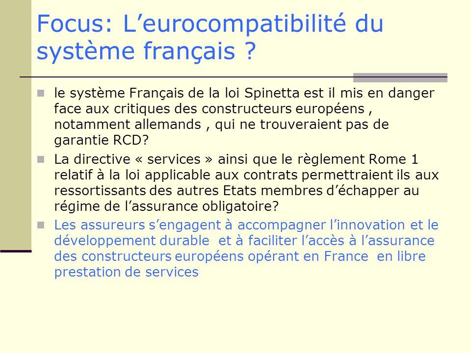 Focus: L'eurocompatibilité du système français