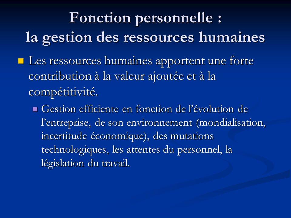 Fonction personnelle : la gestion des ressources humaines