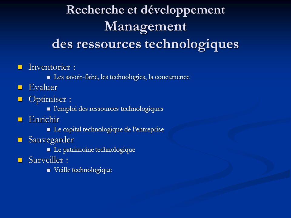 Recherche et développement Management des ressources technologiques