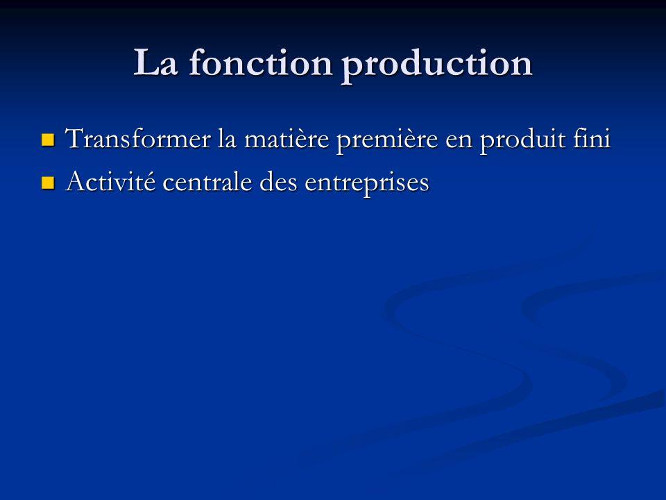 La fonction production