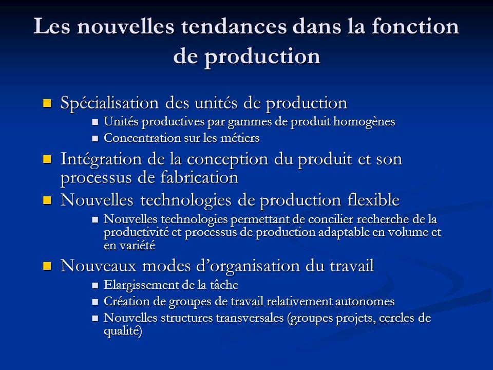 Les nouvelles tendances dans la fonction de production