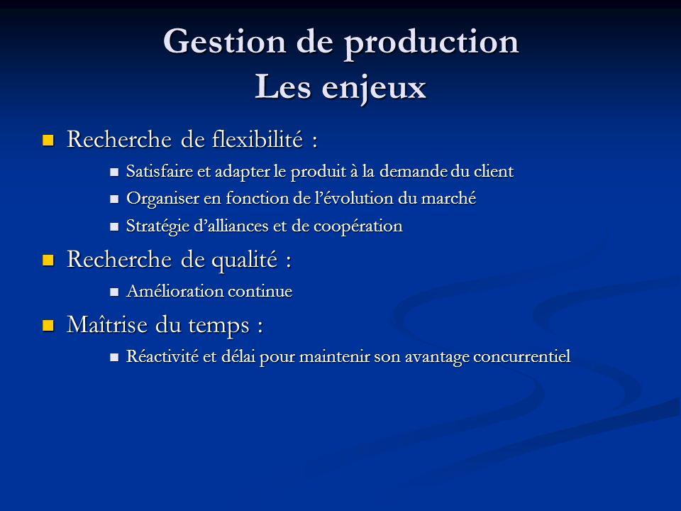Gestion de production Les enjeux