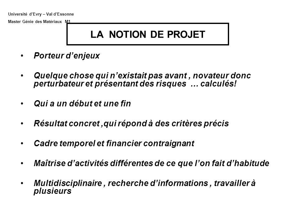 LA NOTION DE PROJET Porteur d'enjeux