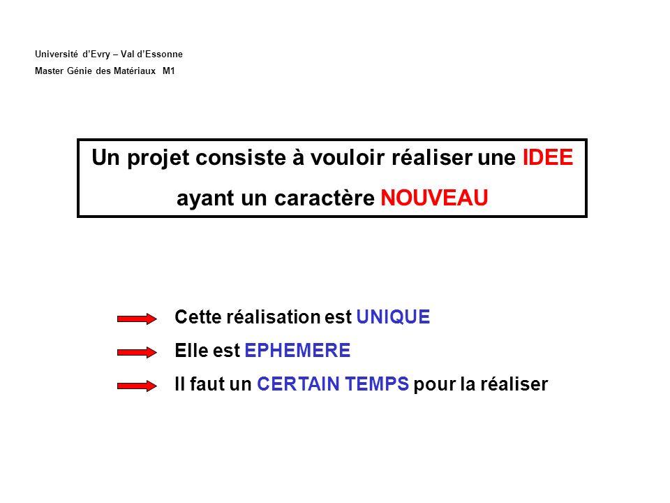 Un projet consiste à vouloir réaliser une IDEE