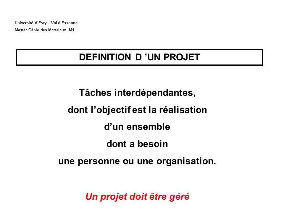 DEFINITION D 'UN PROJET