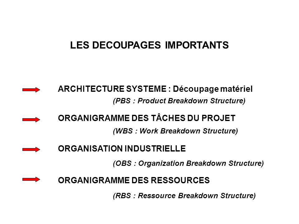 LES DECOUPAGES IMPORTANTS