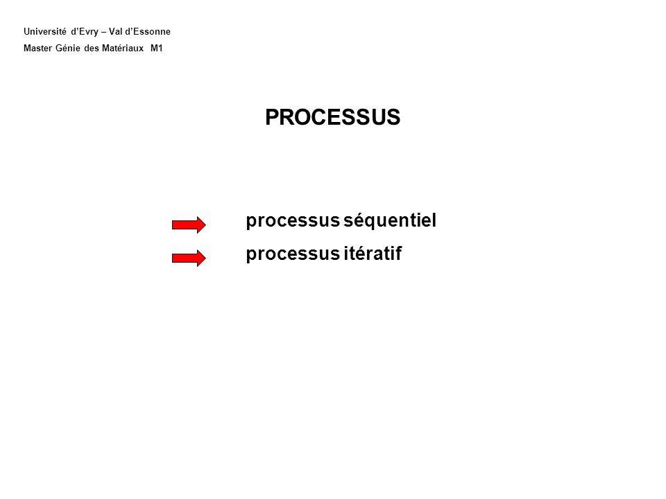 PROCESSUS processus séquentiel processus itératif