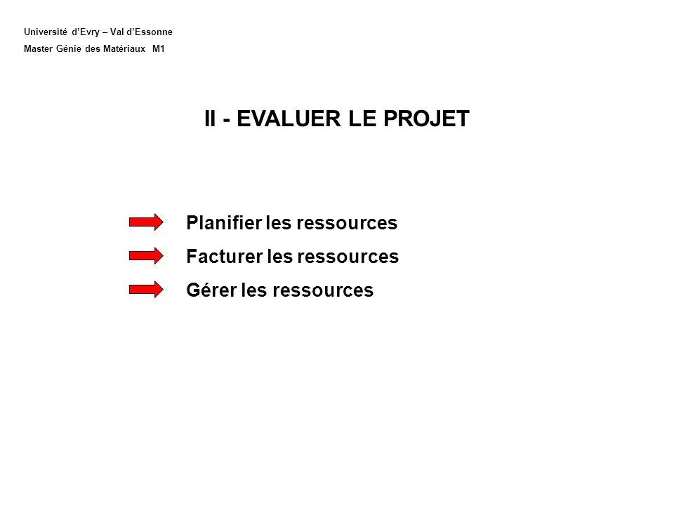 II - EVALUER LE PROJET Planifier les ressources