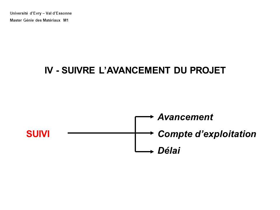 IV - SUIVRE L'AVANCEMENT DU PROJET
