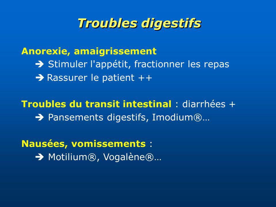 Troubles digestifs Anorexie, amaigrissement
