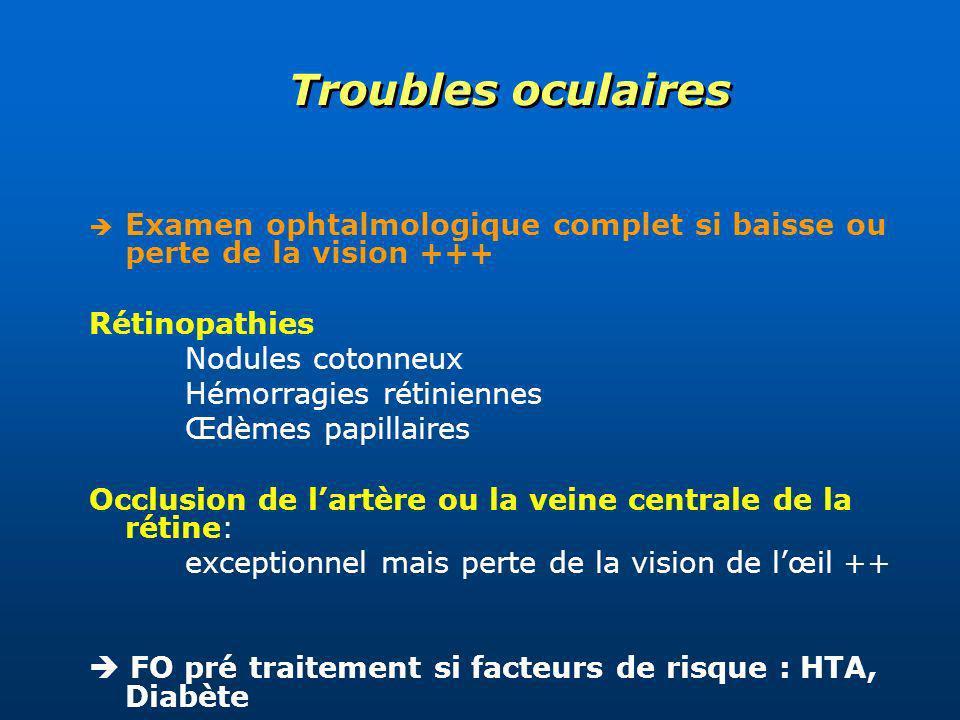 Troubles oculaires Examen ophtalmologique complet si baisse ou perte de la vision +++ Rétinopathies.