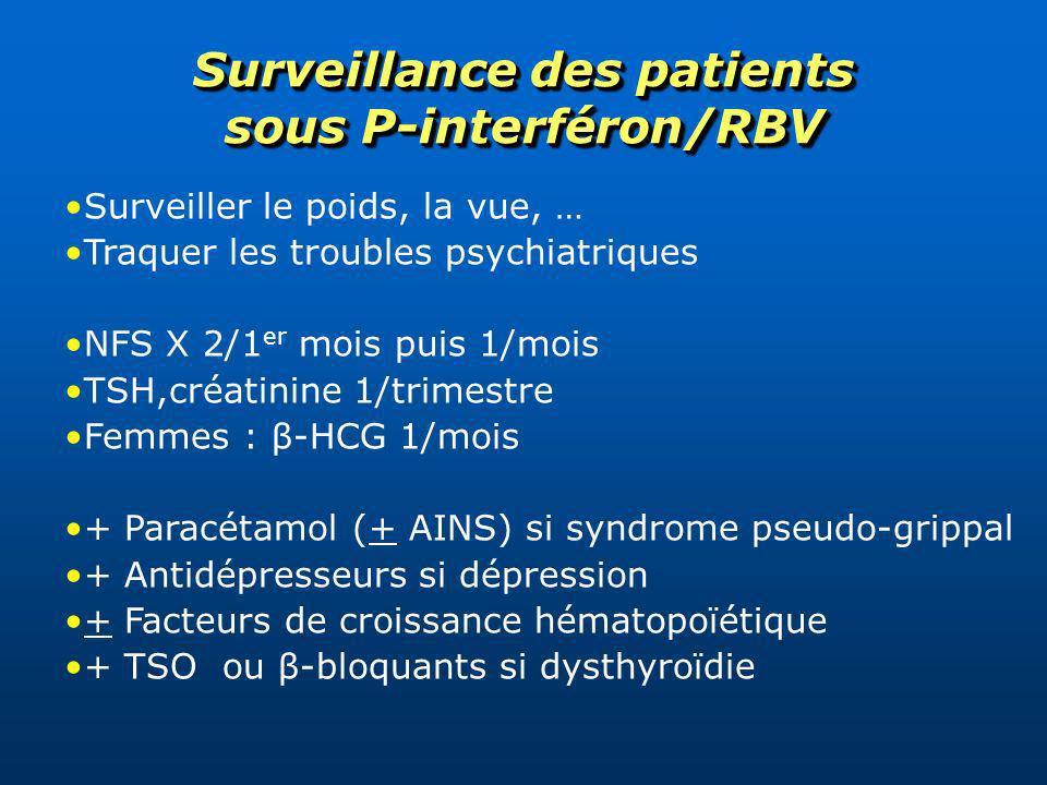 Surveillance des patients sous P-interféron/RBV