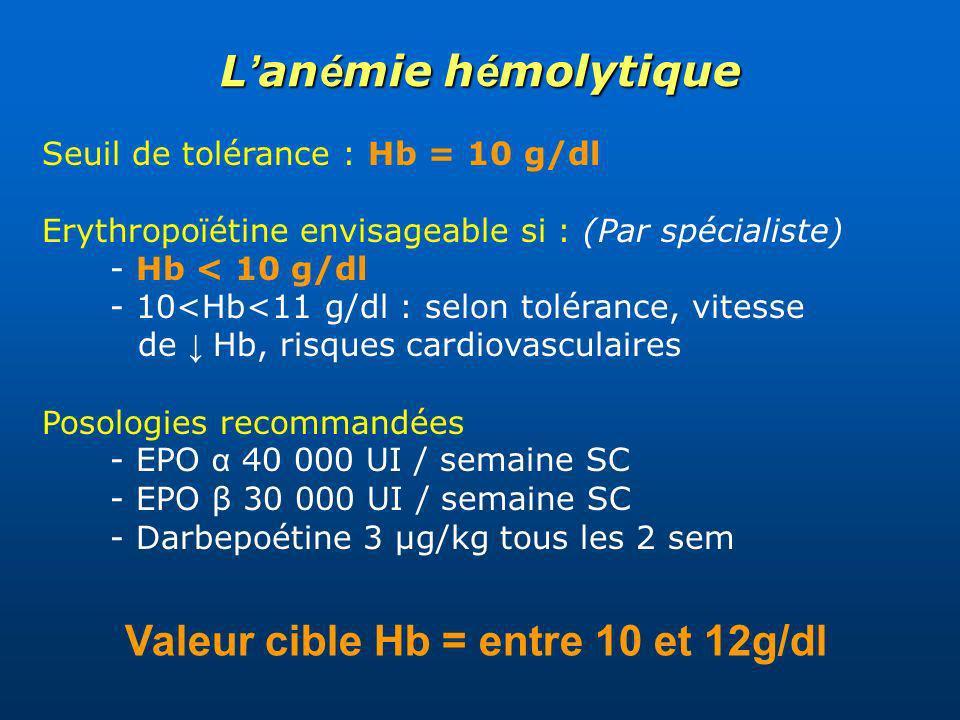 Valeur cible Hb = entre 10 et 12g/dl