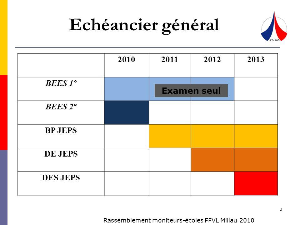 Echéancier général 2010 2011 2012 2013 BEES 1° BEES 2° BP JEPS DE JEPS