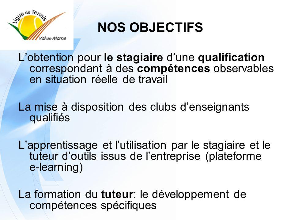 La mise à disposition des clubs d'enseignants qualifiés