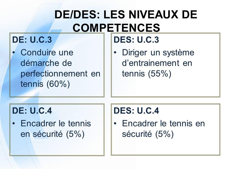 DE/DES: LES NIVEAUX DE COMPETENCES