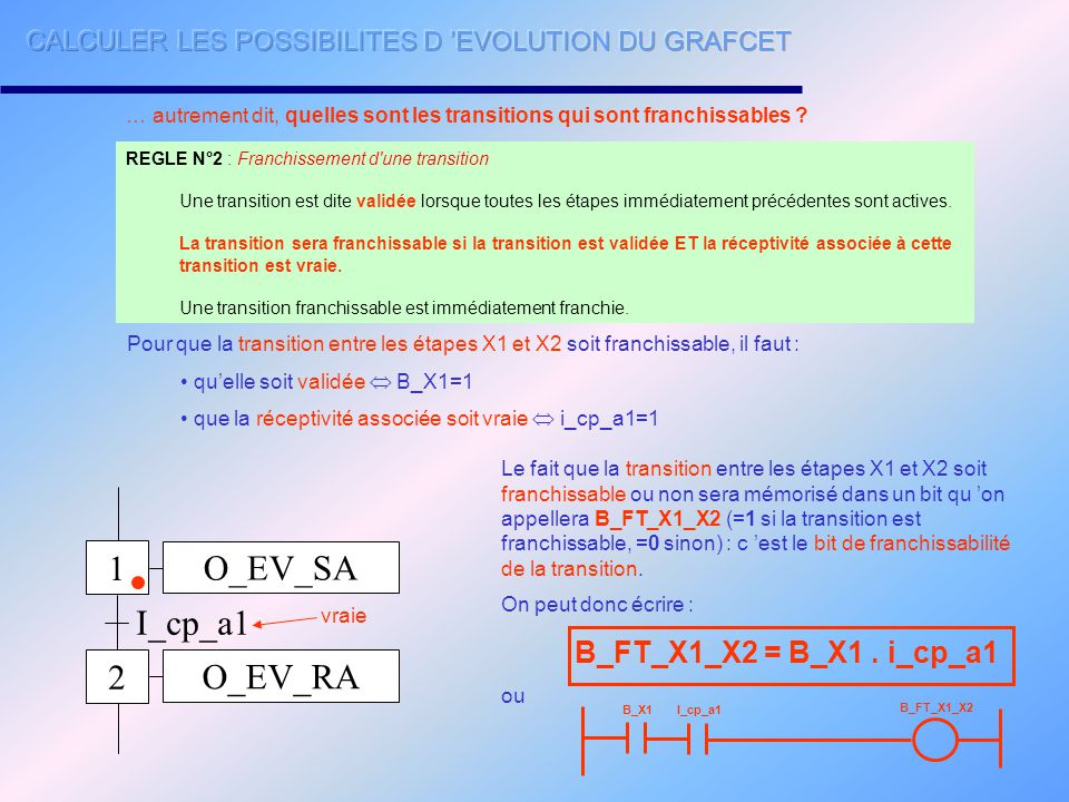 CALCULER LES POSSIBILITES D 'EVOLUTION DU GRAFCET