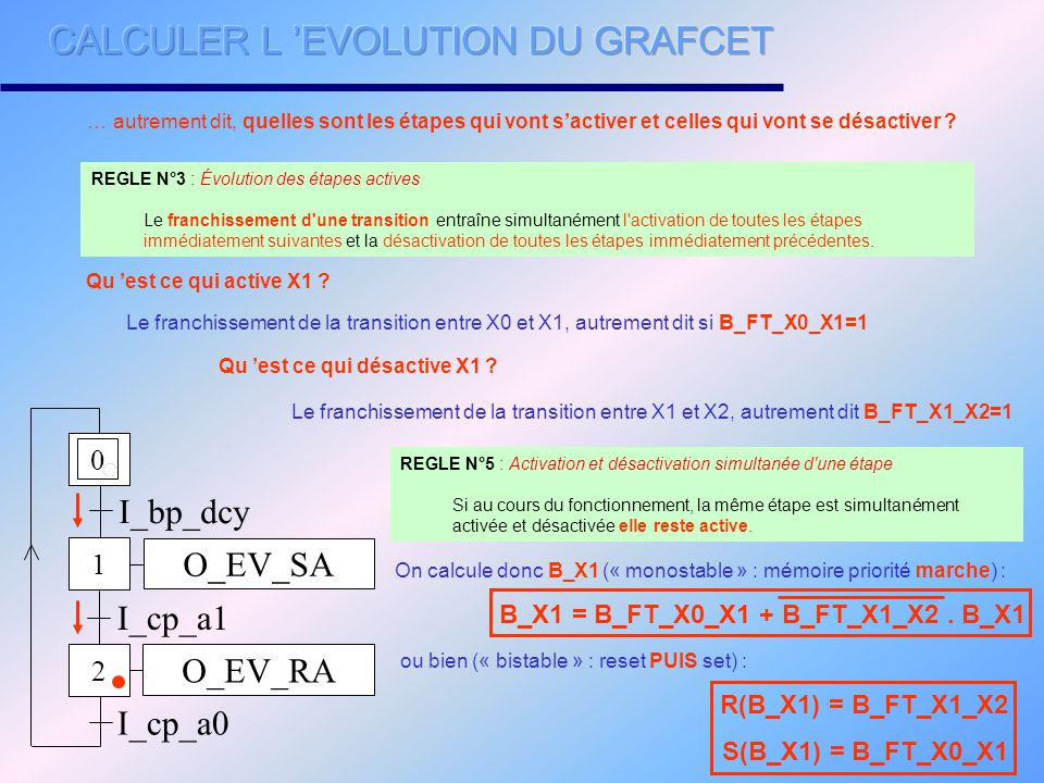 CALCULER L 'EVOLUTION DU GRAFCET