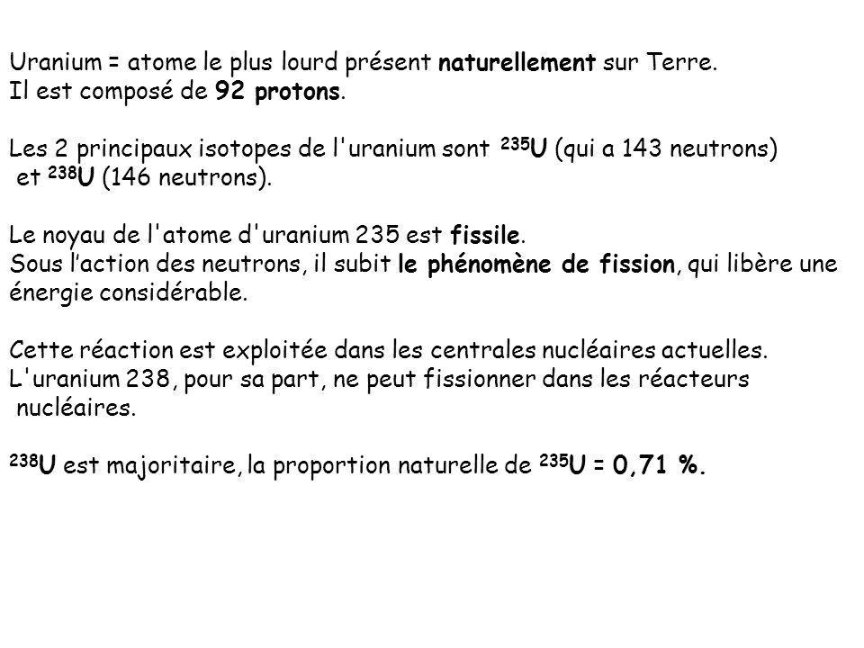 Uranium = atome le plus lourd présent naturellement sur Terre.