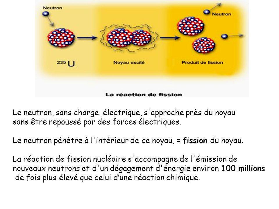Le neutron, sans charge électrique, s approche près du noyau