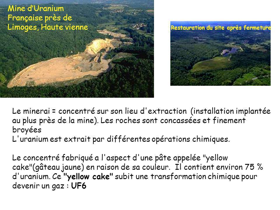 L uranium est extrait par différentes opérations chimiques.