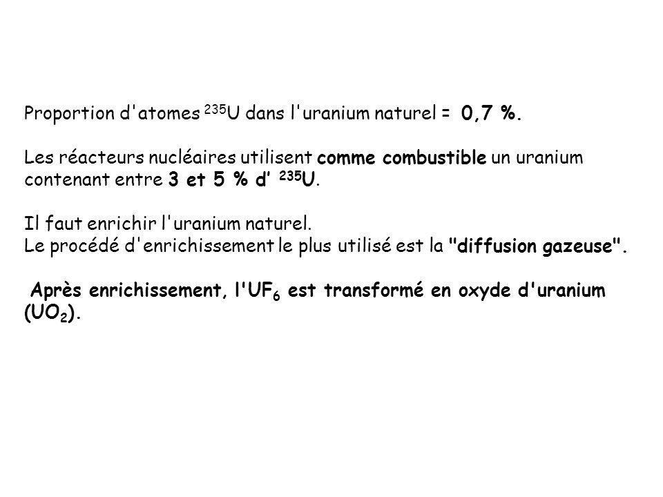 Proportion d atomes 235U dans l uranium naturel = 0,7 %.