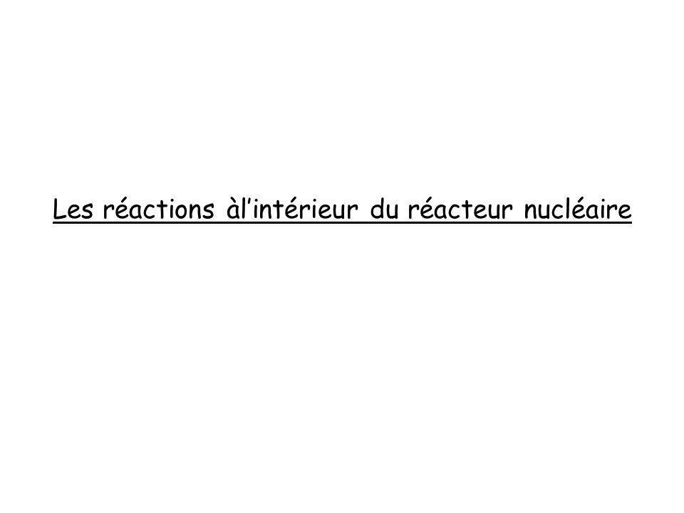 Les réactions àl'intérieur du réacteur nucléaire