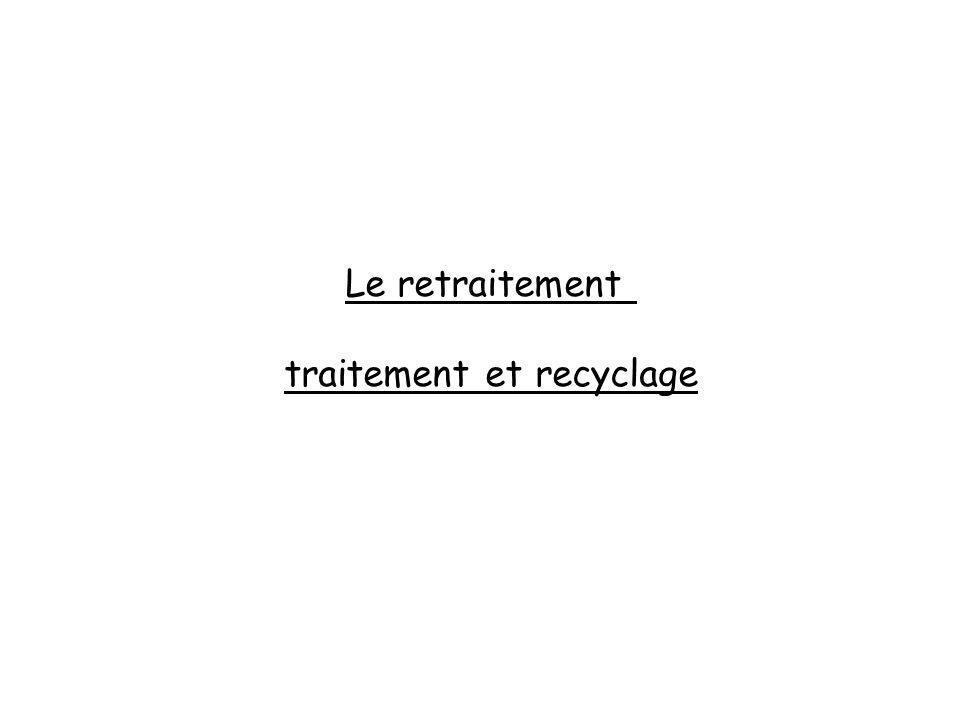 traitement et recyclage
