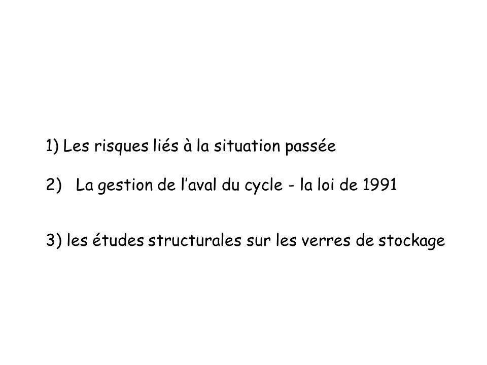 1) Les risques liés à la situation passée