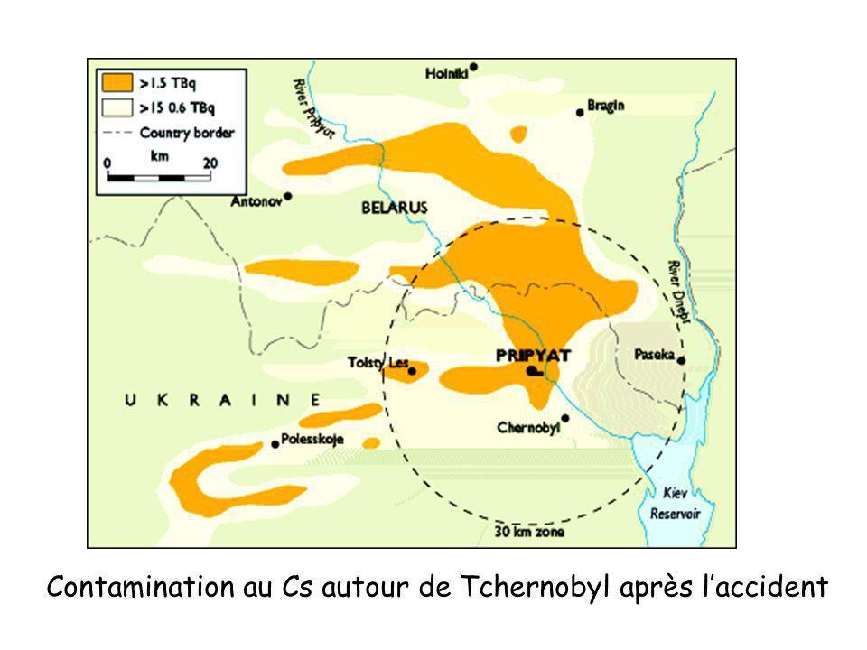Contamination au Cs autour de Tchernobyl après l'accident