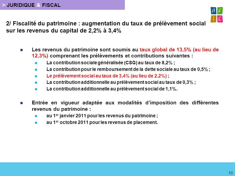 2/ Fiscalité du patrimoine : augmentation du taux de prélèvement social sur les revenus du capital de 2,2% à 3,4%