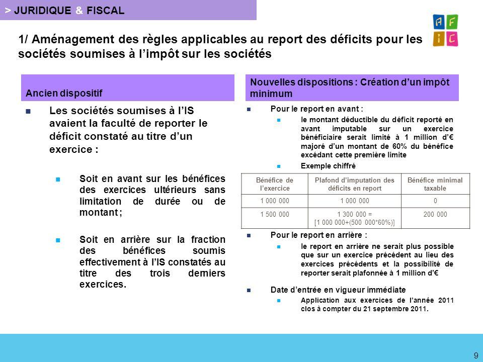 1/ Aménagement des règles applicables au report des déficits pour les sociétés soumises à l'impôt sur les sociétés