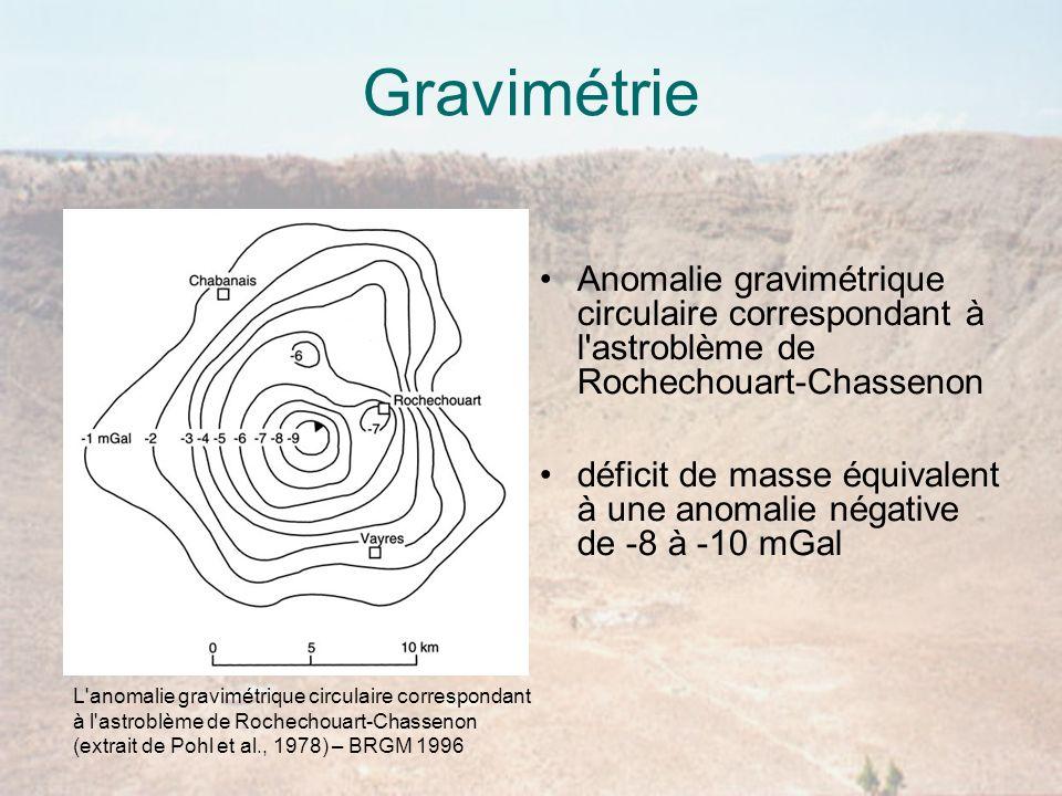 Gravimétrie Anomalie gravimétrique circulaire correspondant à l astroblème de Rochechouart-Chassenon.