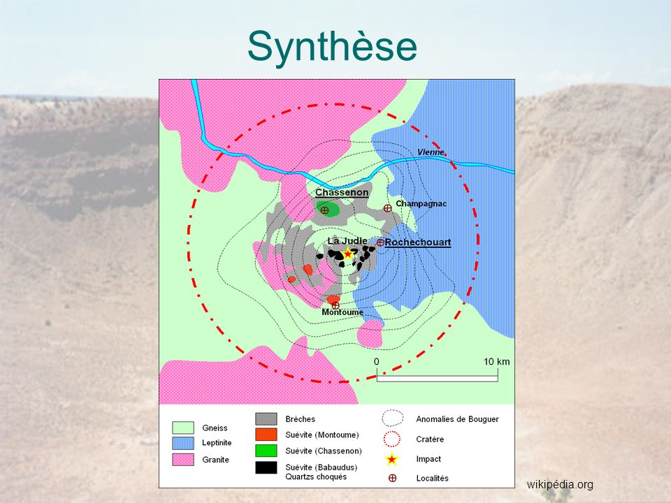 Synthèse wikipédia.org