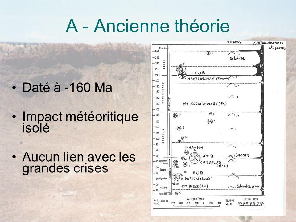 A - Ancienne théorie Daté à -160 Ma Impact météoritique isolé