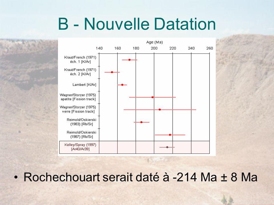 B - Nouvelle Datation Rochechouart serait daté à -214 Ma ± 8 Ma