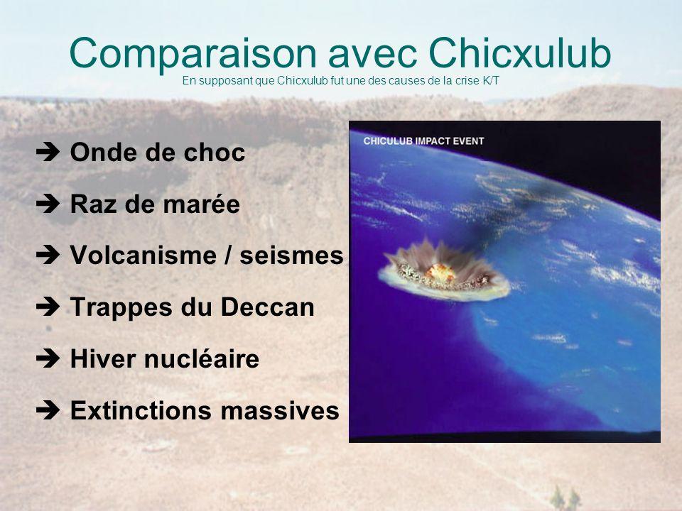 Comparaison avec Chicxulub En supposant que Chicxulub fut une des causes de la crise K/T