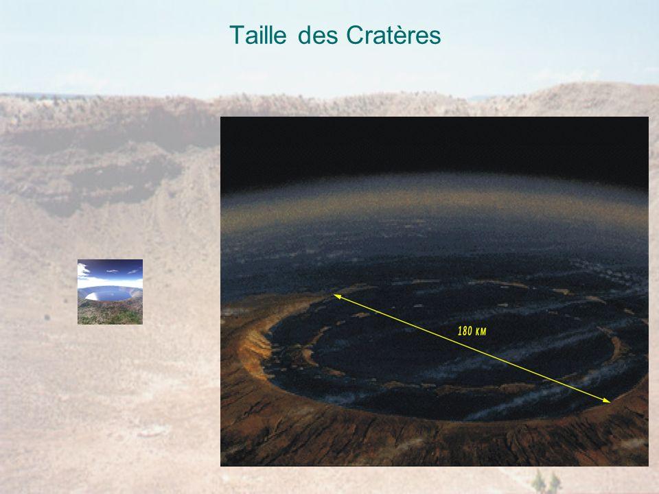 Taille des Cratères