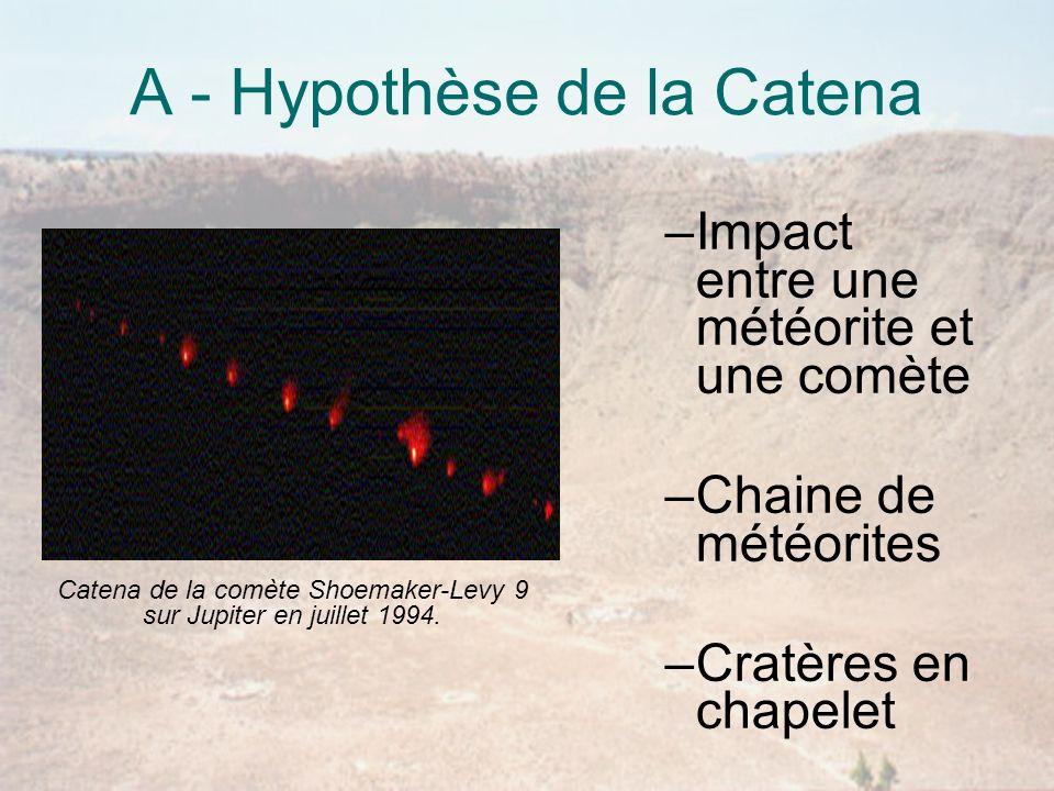 A - Hypothèse de la Catena